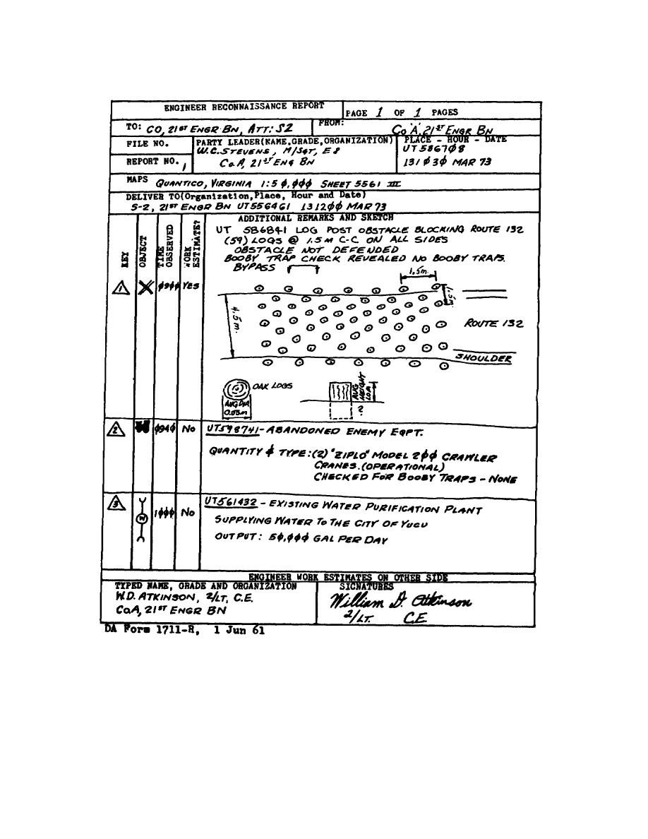 PANEL 22 Engineer Reconnaissance Report DA Form 1711R front – Da Form