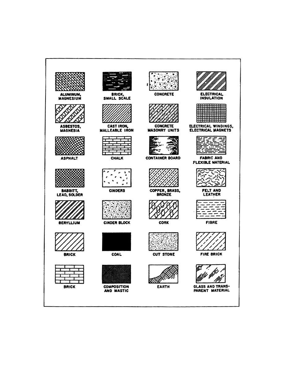 Figure 1 4 Architectural Symbols