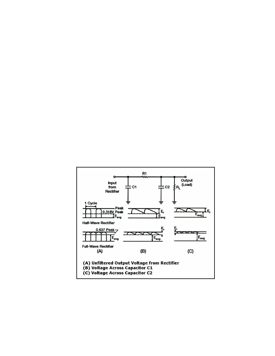 full wave rectifier with capacitor filter pdf