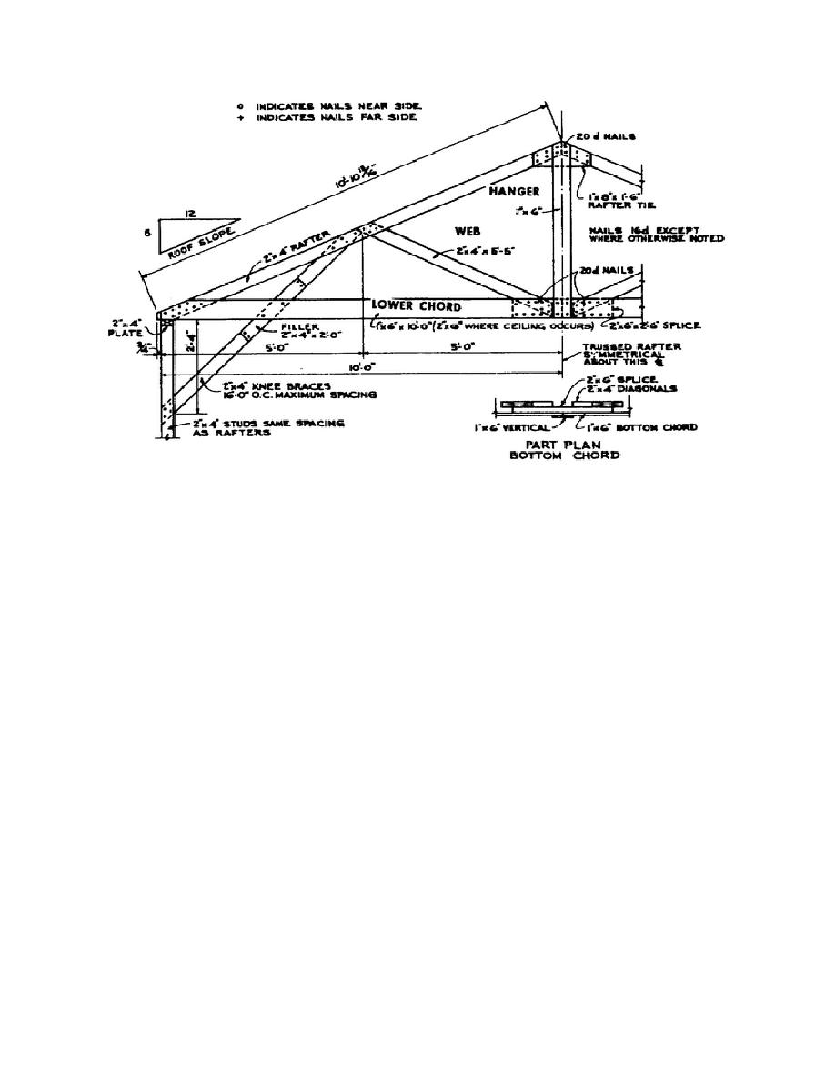 Figure 2 19 typical rafter truss for a to type building typical rafter truss for a to type building hexwebz Choice Image