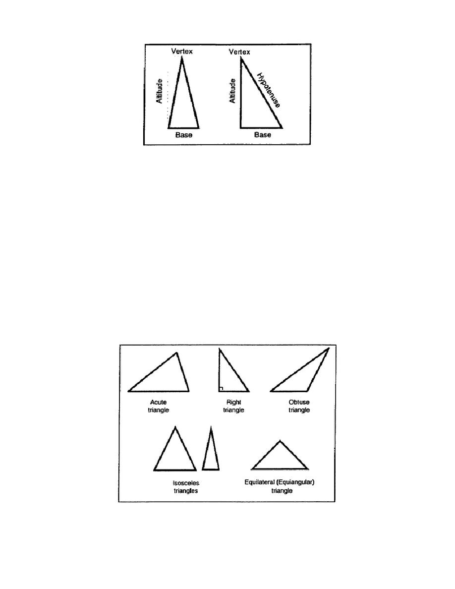 equiangular scalene triangle - photo #38