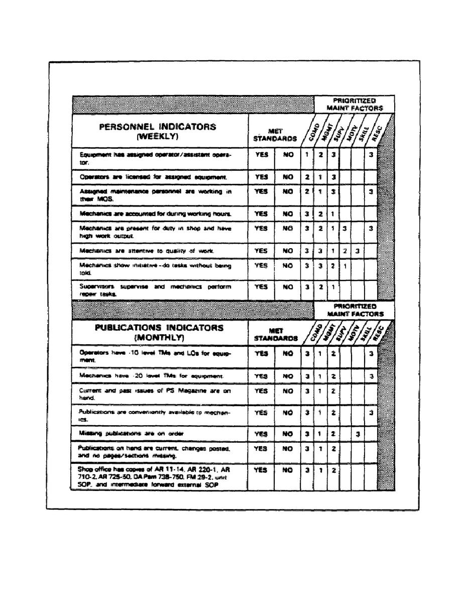 office maintenance checklist