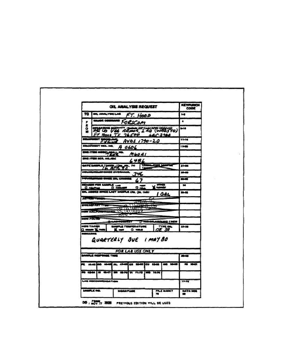 Figure 17 Dd Form 2026 Oil Analysis Request