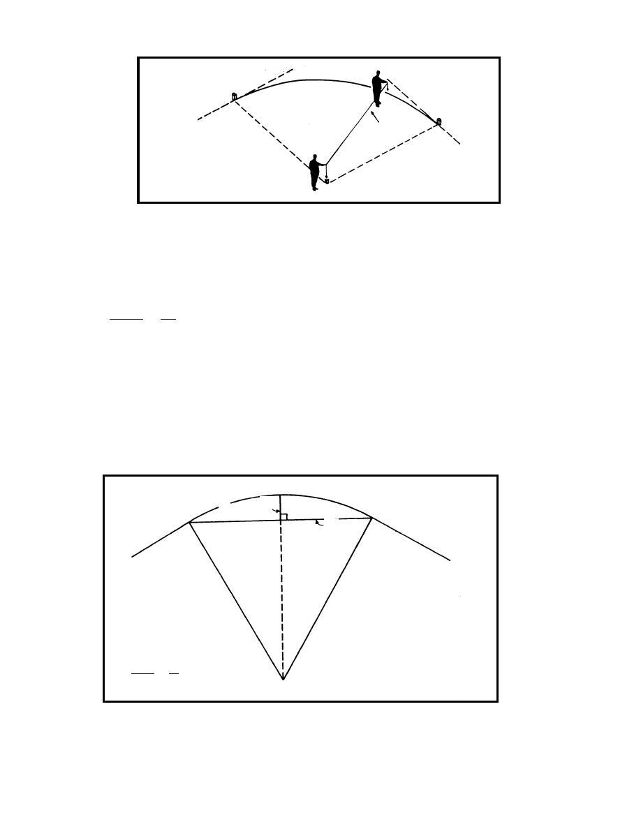 C/d=, 3 c/d 4 r - радиус